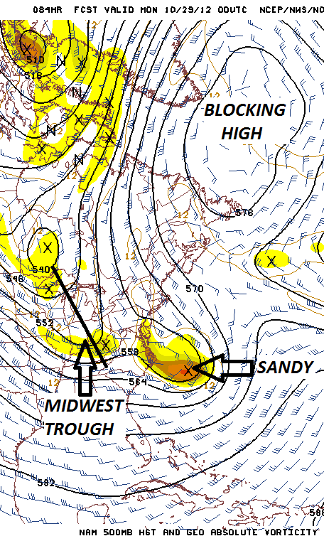 Hurricane Sandy Upper Air Chart