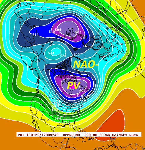 Polar Vortex and NAO-