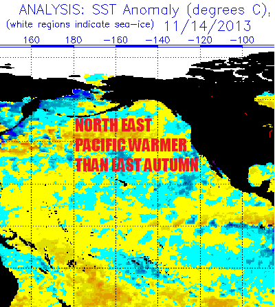 the northeast Pacific has warmed up over the past couple of weeks